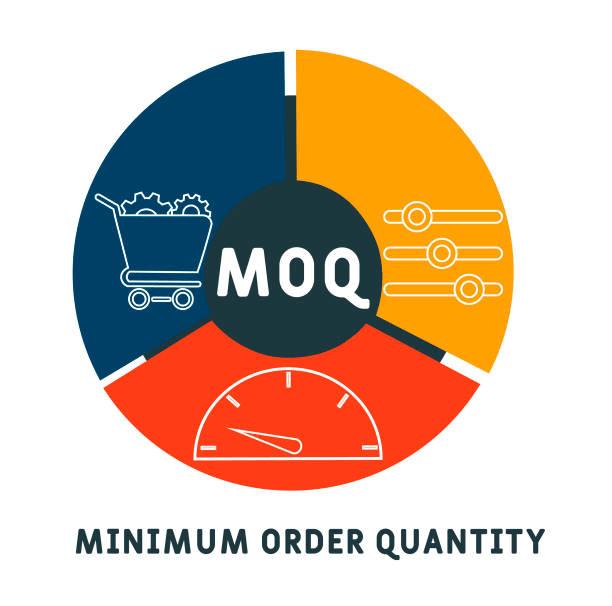 Indicates the minimum order quantity