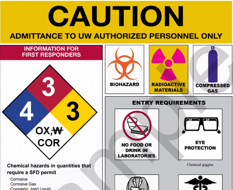 Other forms of safety symbols lab